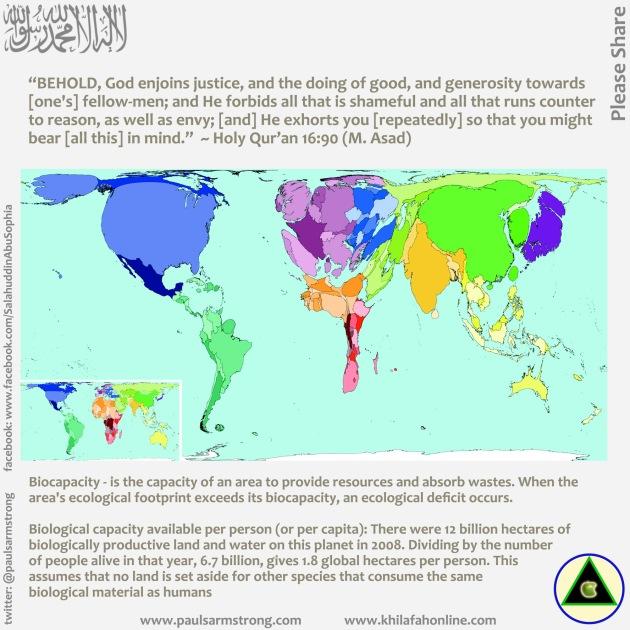 Biocapacity, Justice, Quran