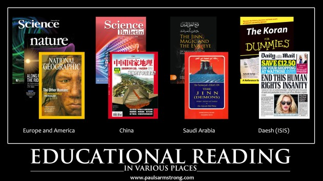Education Reading In Various Places