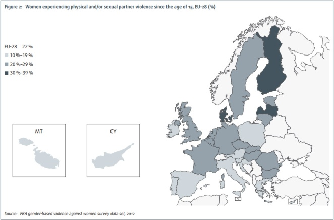 Violence against women, an EU-wide survey, figure 2